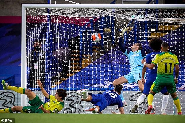 Olivier Giroud scoring against Norwich
